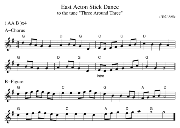 Sheet music for the dance East Acton Stick Dance